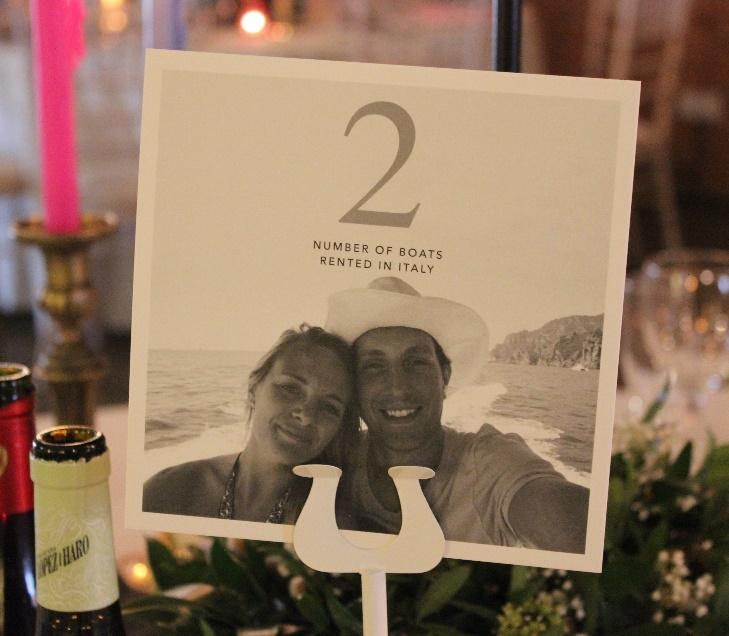 A photo with a number 2 and the words the number of boats rented in Italy on it. this is inserted in a table stand which is on a table laid for guests.